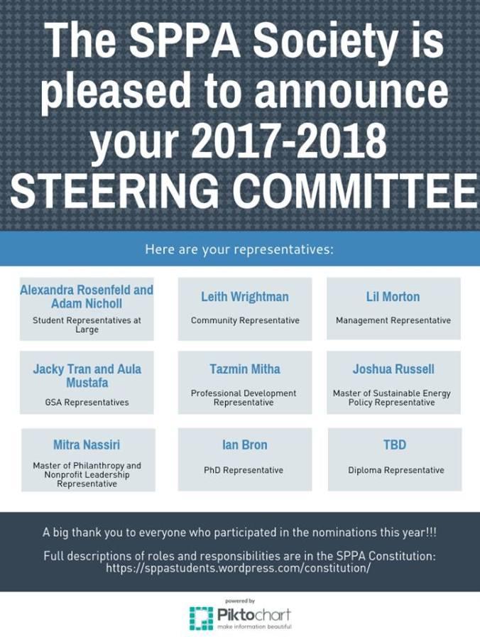 SPPA Steering Committee